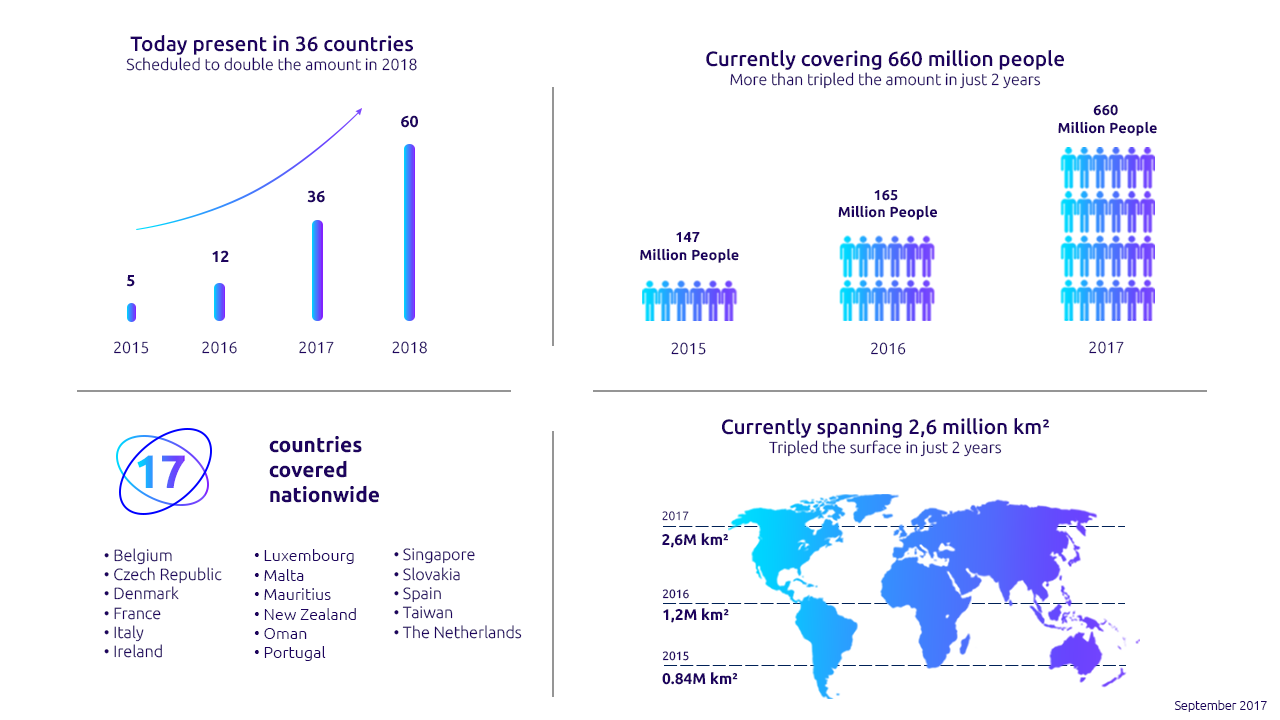Sigfox boosts its IoT global footprint, achieving national coverage in 17 countries, and expands into four new countries