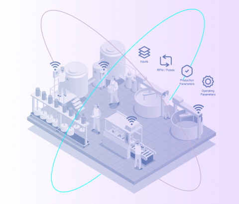 HC TECHNOLOGIES AND SIGFOX LAUNCH 3 NEW DEVICES TO BRING THE IOT REVOLUTION CLOSER TO FACTORIES AND INDUSTRIAL INSTALLATIONS WORLDWIDE