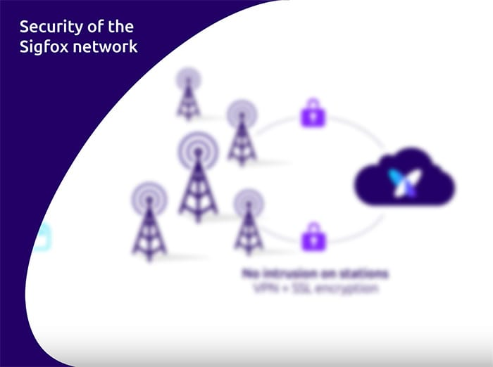 Security of the Sigfox Network