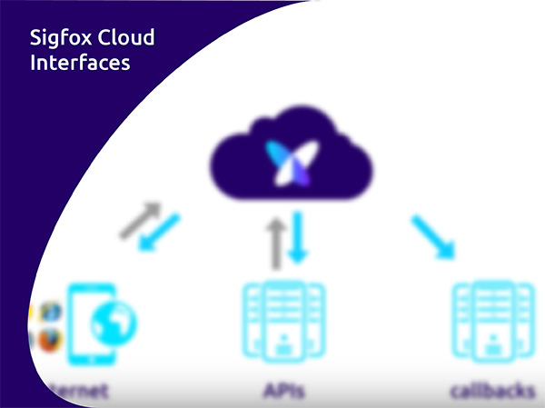 Sigfox Cloud Interfaces
